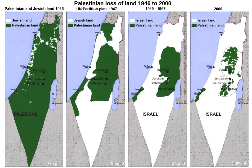 land captured when different arab countries surrounding Israel