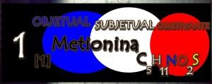 9º OBJETUAL -SUBJETUAL -OBJETIVANTE