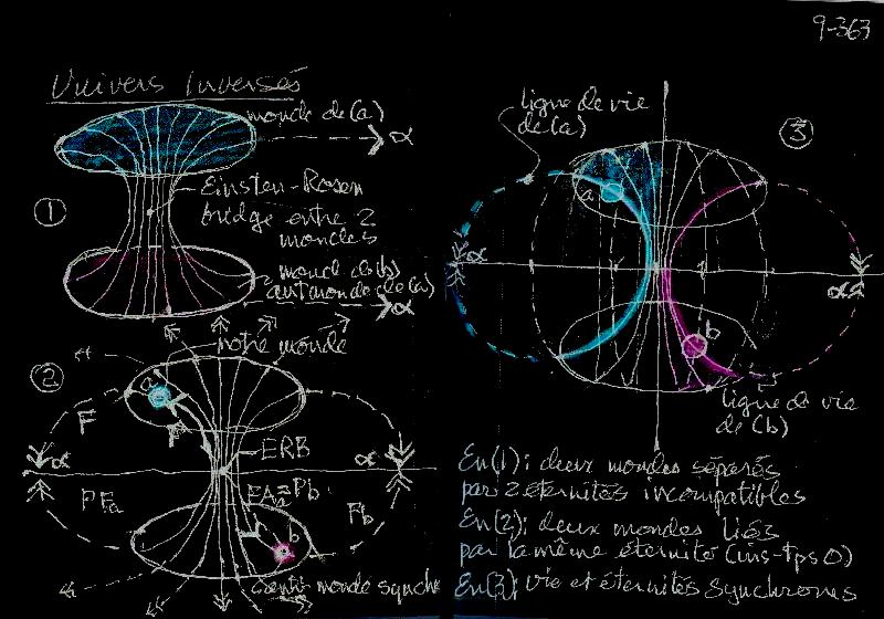 Einstein Rosen Bridge further Pattern Formula Magic Script Folding Space NTP furthermore Tipler Cylinder further Stephen Hawking You Cant Travel Back In together with 538532067913103812. on wormhole theory
