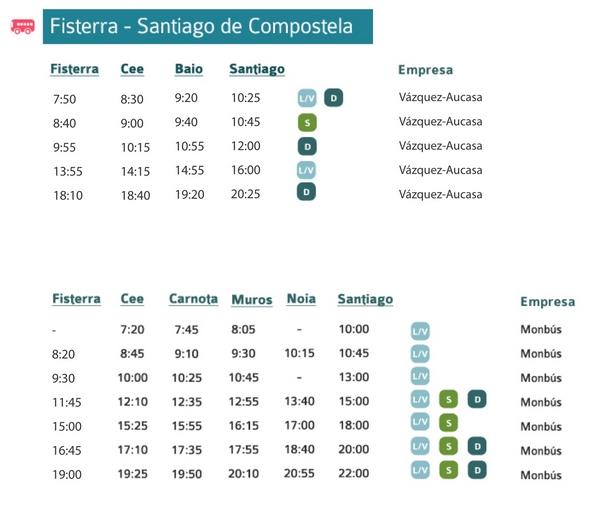 Fisterra Santiago